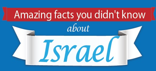 Amazing facts on Israeli cities